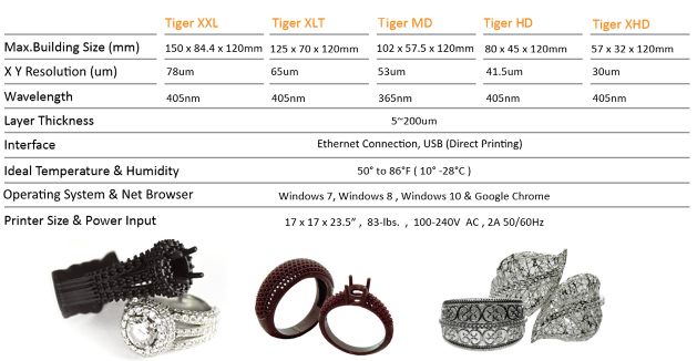 New GoldPro® Tiger 3D Printers for Jewelry, Research & Development