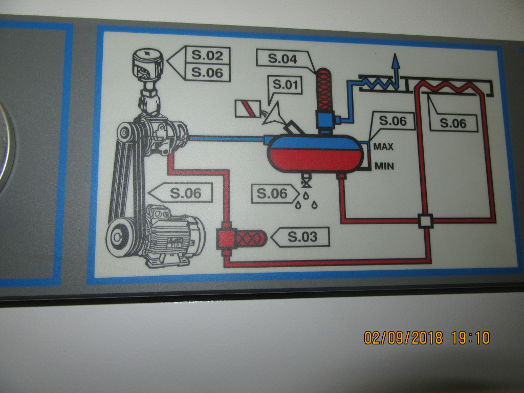 2800 540 Gardner Denver 5hp Rotary Screw Tank Mounted Air Compressor Motor Wiring Diagrams Click On Images To View Full Size